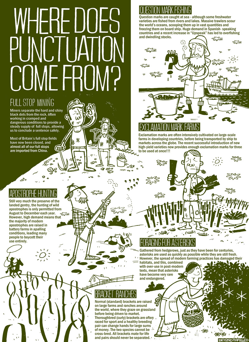 Where punctuation comes from - Comic strip